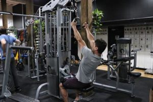 Hypertrophy training – it's not that complicated - Will Berkman